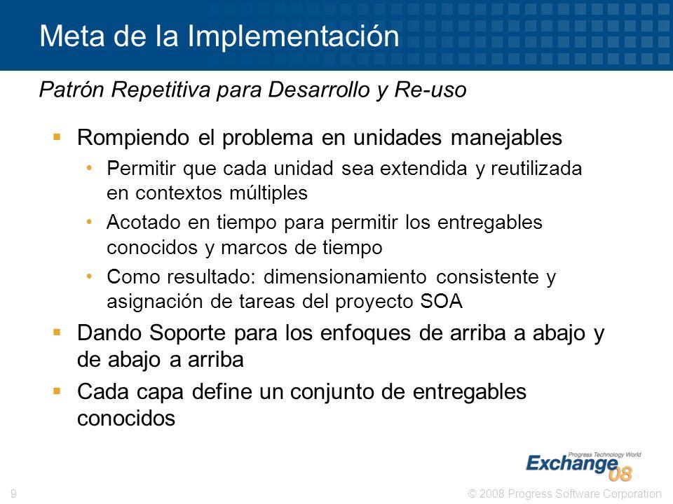 © 2008 Progress Software Corporation9 Meta de la Implementación Rompiendo el problema en unidades manejables Permitir que cada unidad sea extendida y