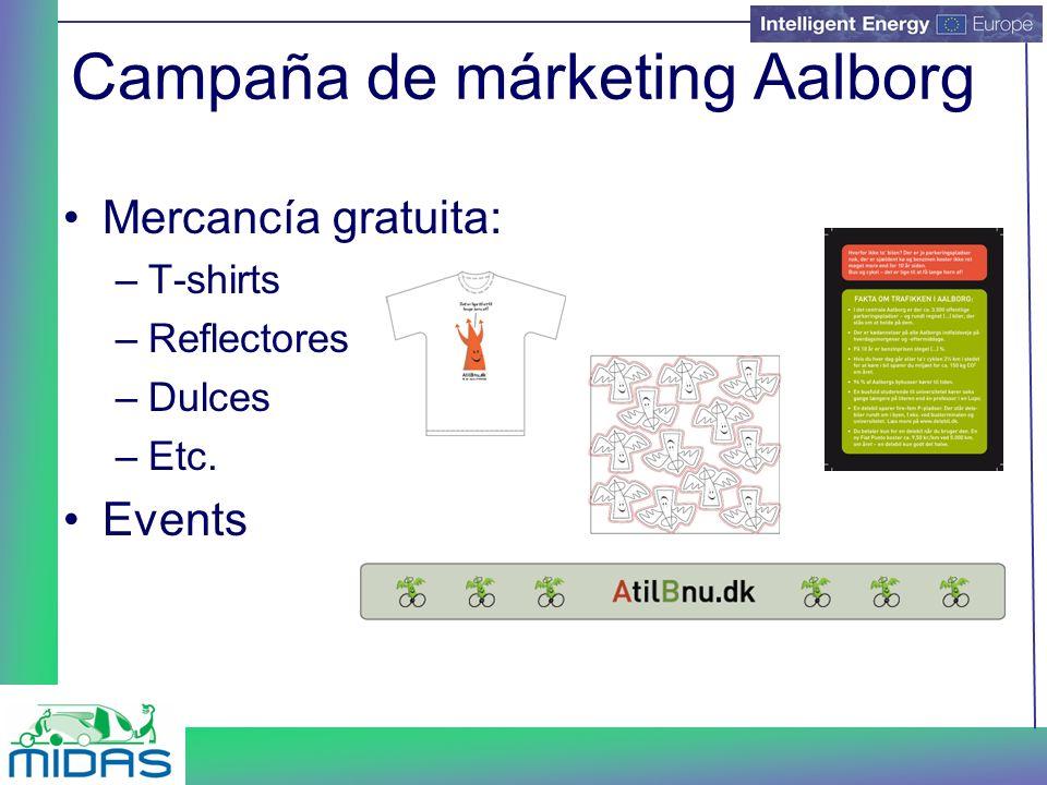 Campaña de márketing Aalborg Mercancía gratuita: –T-shirts –Reflectores –Dulces –Etc. Events