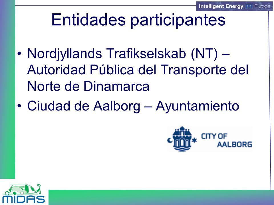 Entidades participantes Nordjyllands Trafikselskab (NT) – Autoridad Pública del Transporte del Norte de Dinamarca Ciudad de Aalborg – Ayuntamiento