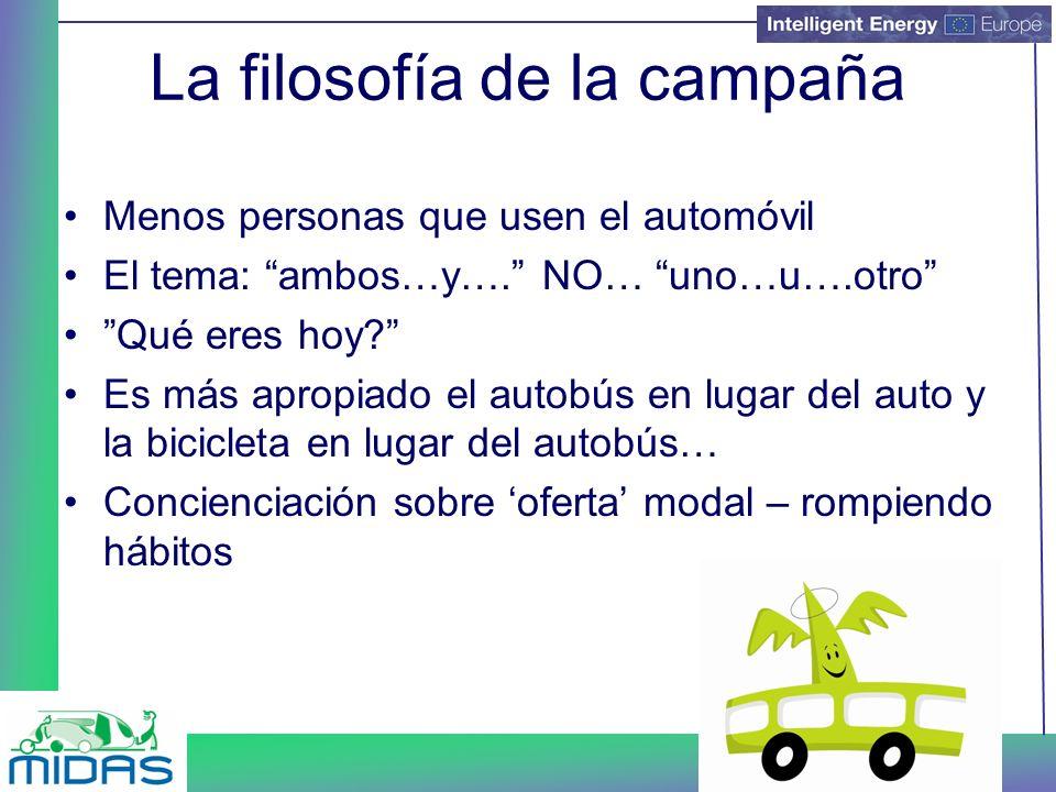 La filosofía de la campaña Menos personas que usen el automóvil El tema: ambos…y….