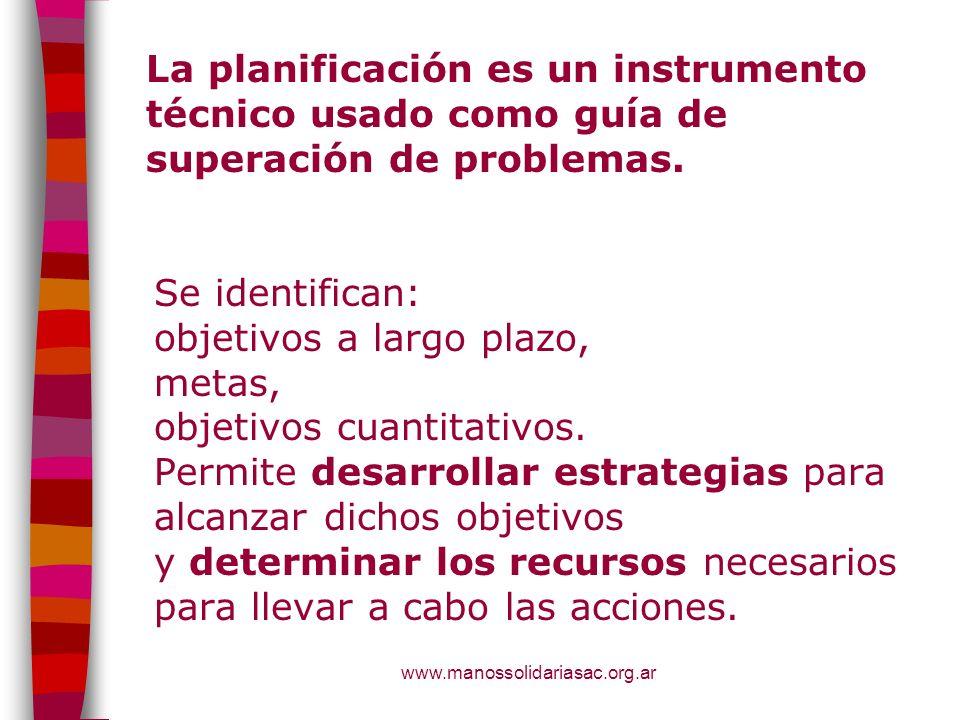 www.manossolidariasac.org.ar La planificación elabora respuestas a ¿qué está pasando hoy.
