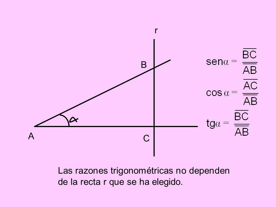 B C A Las razones trigonométricas no dependen de la recta r que se ha elegido. r