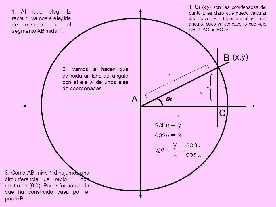 B C A 1. Al poder elegir la recta r, vamos a elegirla de manera que el segmento AB mida 1.