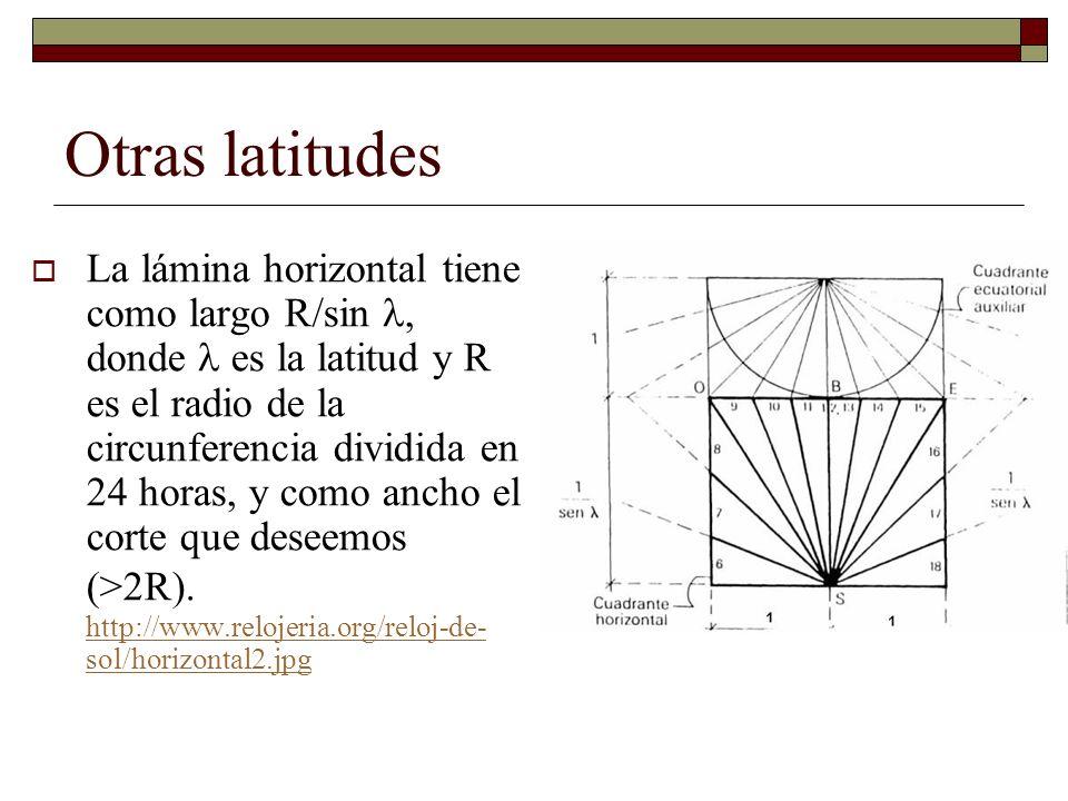 Otras latitudes La lámina horizontal tiene como largo R/sin, donde es la latitud y R es el radio de la circunferencia dividida en 24 horas, y como anc