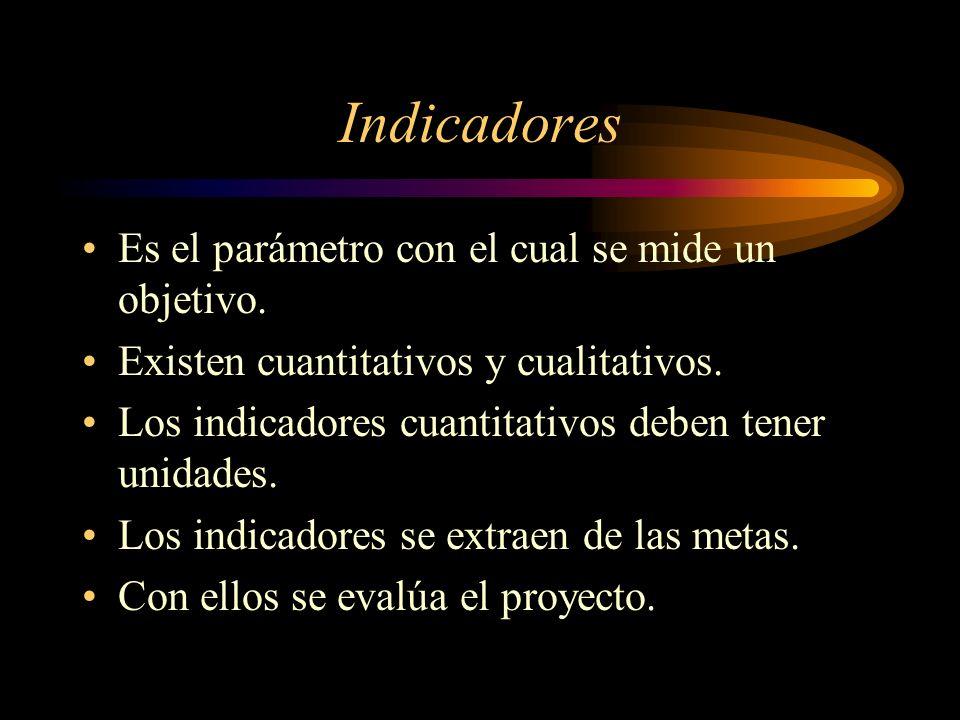 Indicadores Es el parámetro con el cual se mide un objetivo. Existen cuantitativos y cualitativos. Los indicadores cuantitativos deben tener unidades.