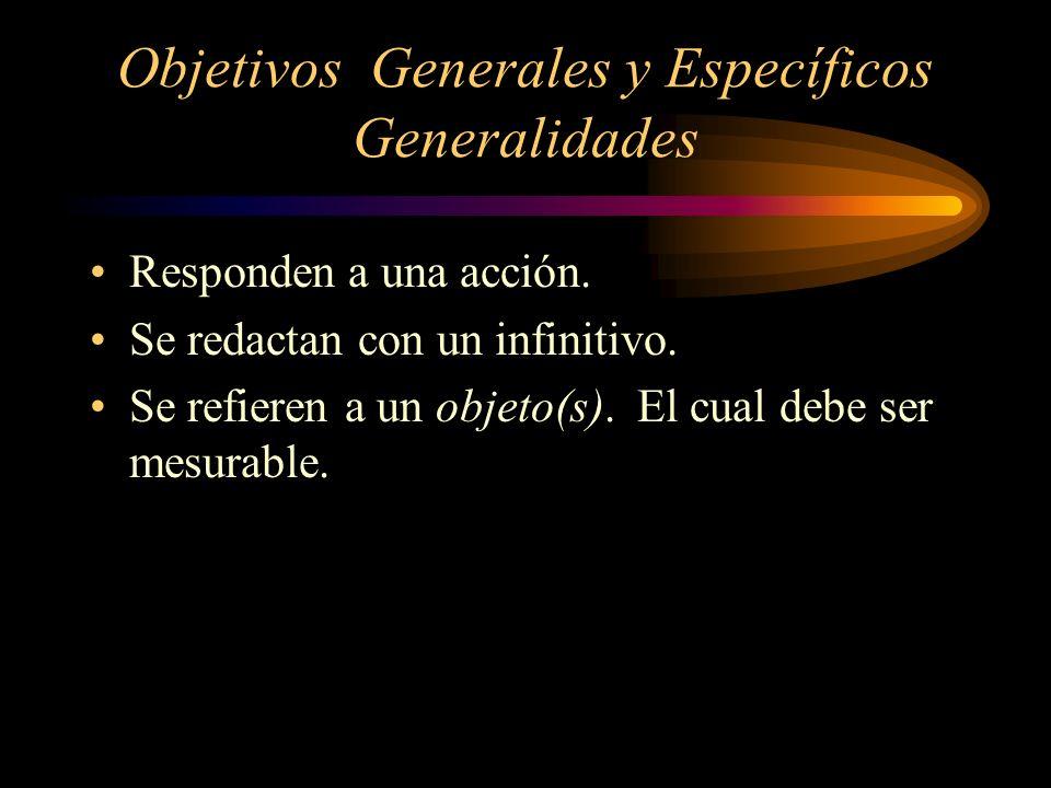 Objetivos Generales y Específicos Generalidades Responden a una acción. Se redactan con un infinitivo. Se refieren a un objeto(s). El cual debe ser me