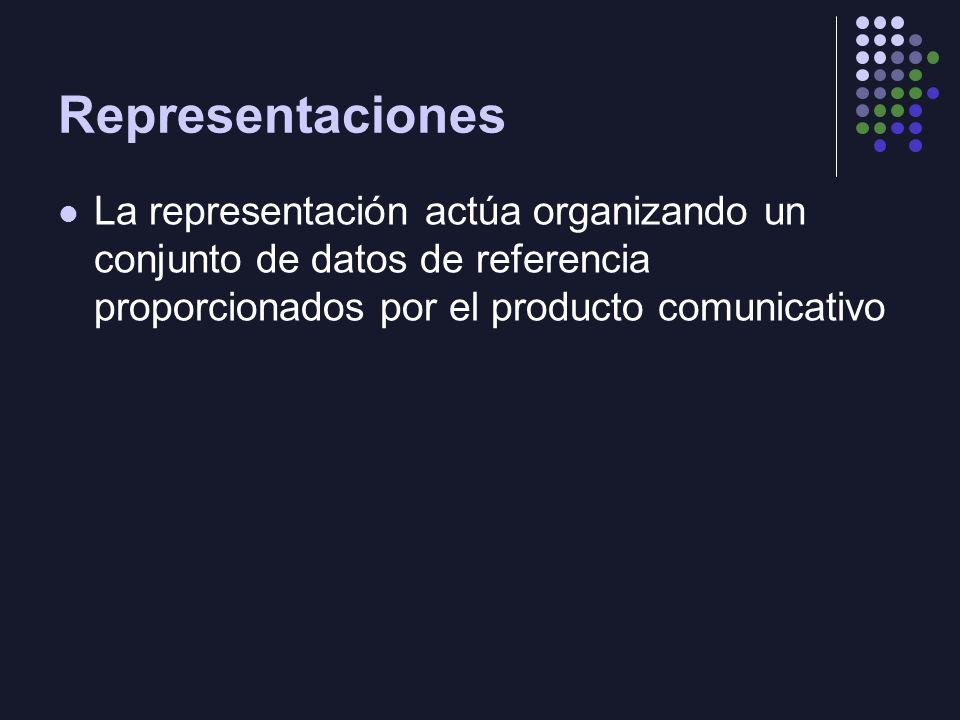 Representaciones La representación actúa organizando un conjunto de datos de referencia proporcionados por el producto comunicativo