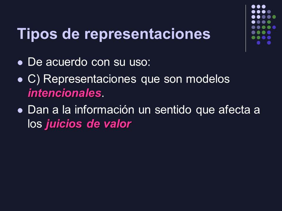 Tipos de representaciones De acuerdo con su uso: intencionales C) Representaciones que son modelos intencionales. juicios de valor Dan a la informació