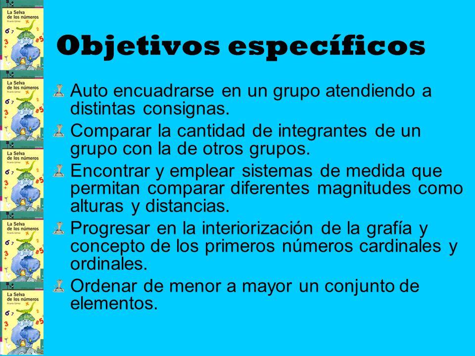 Objetivos específicos Auto encuadrarse en un grupo atendiendo a distintas consignas.