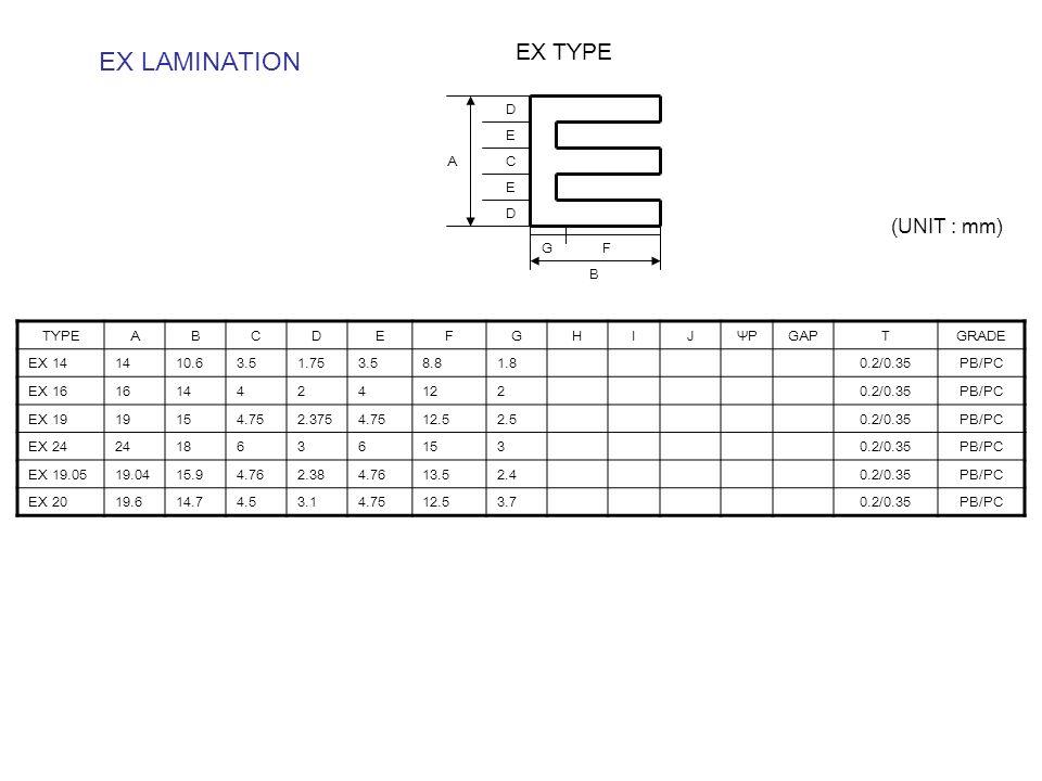 EX LAMINATION EX TYPE (UNIT : mm) A D E C E D GF B TYPEABCDEFGHIJΨPGAPTGRADE EX 141410.63.51.753.58.81.80.2/0.35PB/PC EX 1616144241220.2/0.35PB/PC EX 1919154.752.3754.7512.52.50.2/0.35PB/PC EX 2424186361530.2/0.35PB/PC EX 19.0519.0415.94.762.384.7613.52.40.2/0.35PB/PC EX 2019.614.74.53.14.7512.53.70.2/0.35PB/PC