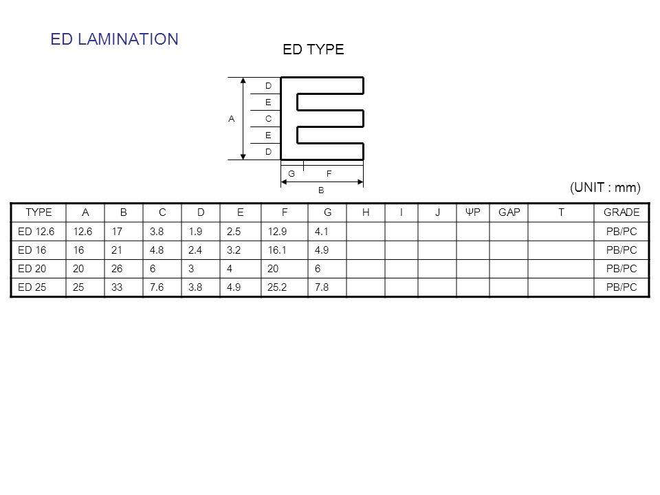 ED LAMINATION TYPEABCDEFGHIJΨPGAPTGRADE ED 12.612.6173.81.92.512.94.1PB/PC ED 1616214.82.43.216.14.9PB/PC ED 202026634206PB/PC ED 2525337.63.84.925.27.8PB/PC ED TYPE (UNIT : mm) A D E C E D GF B