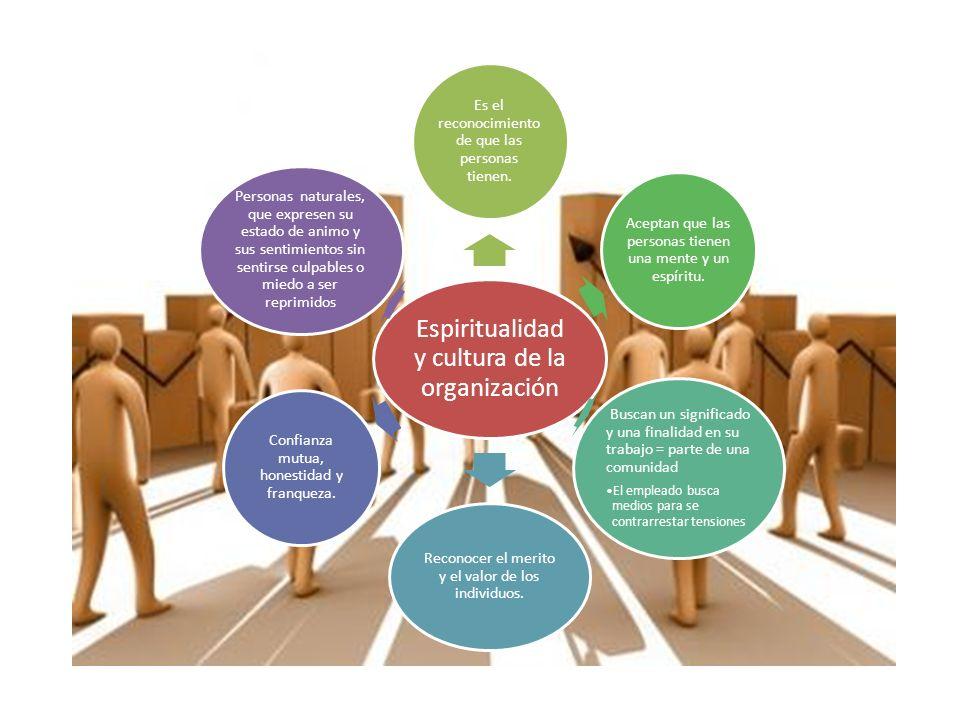 CULTURA SENSIBLE A LOS CLIENTES Empleados sociables y cordiales Pocas reglas y normas jurídicas Saber escuchar y comprender a los clientes Claridad de