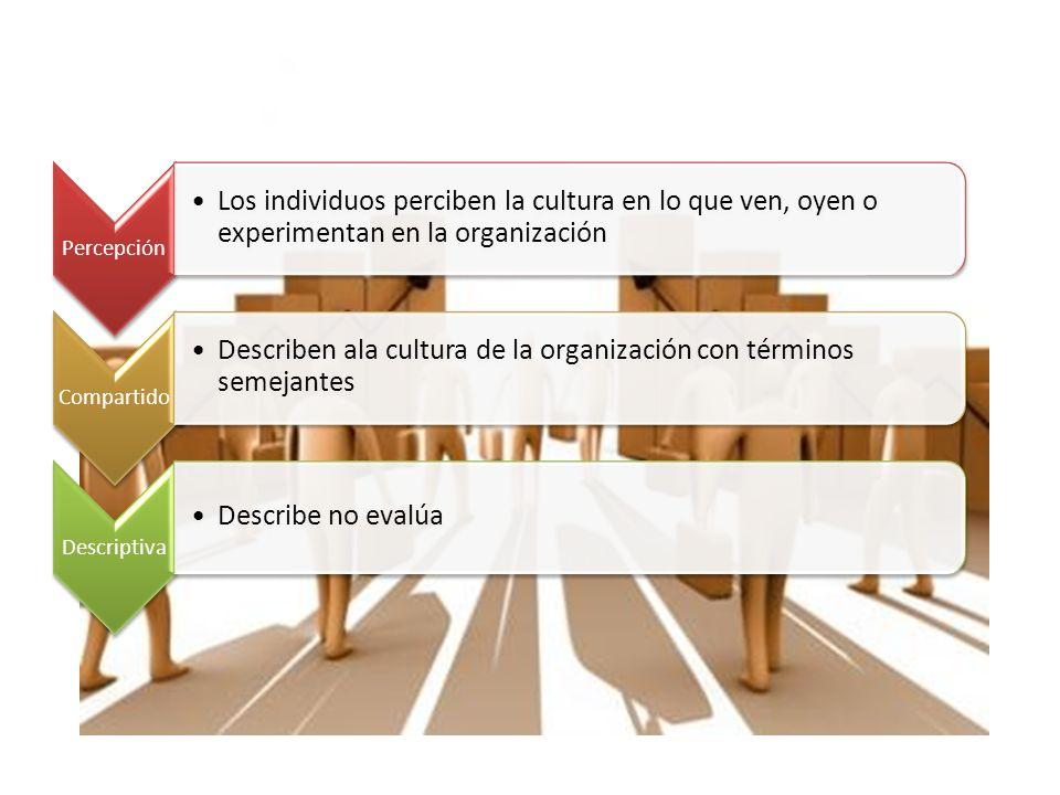 Cultura de las organizaciones Significados e ideas que comparte una organización Comportamiento