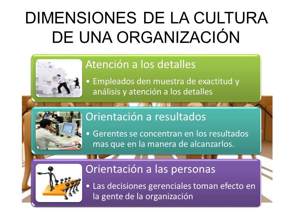 Percepción Los individuos perciben la cultura en lo que ven, oyen o experimentan en la organización Compartido Describen ala cultura de la organizació