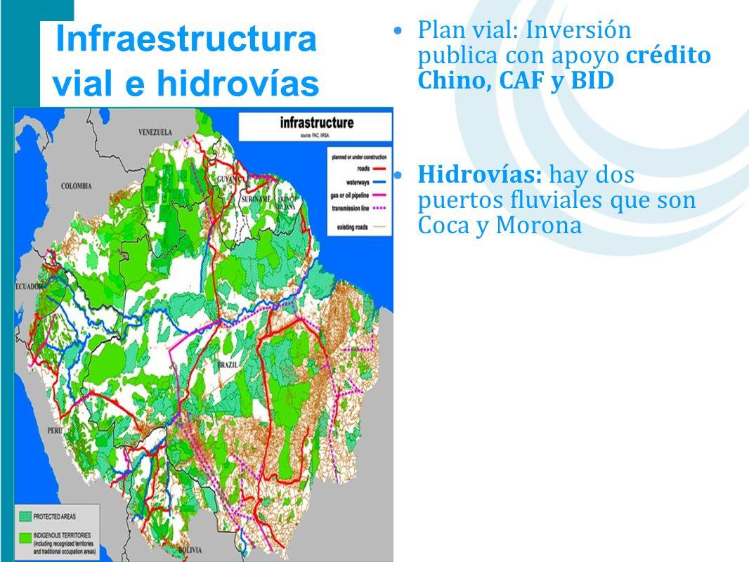 Infraestructura vial e hidrovías Plan vial: Inversión publica con apoyo crédito Chino, CAF y BID Hidrovías: hay dos puertos fluviales que son Coca y M