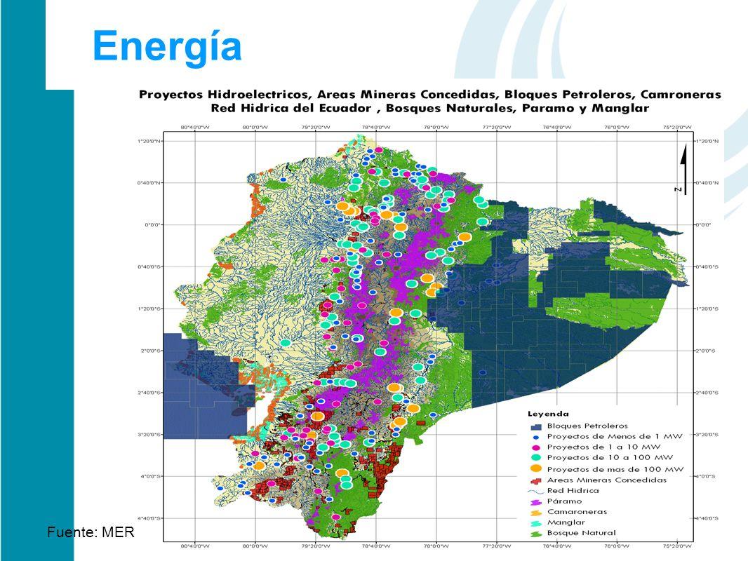Energía Fuente: MER