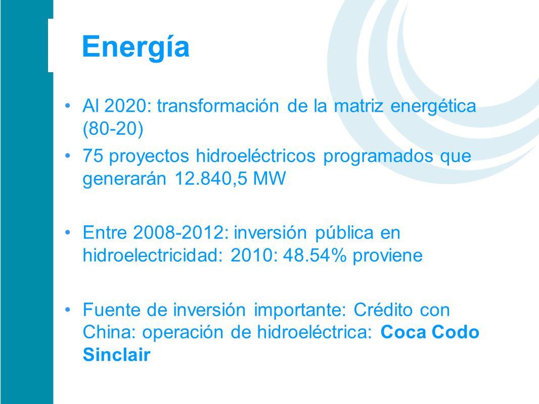 Energía Al 2020: transformación de la matriz energética (80-20) 75 proyectos hidroeléctricos programados que generarán 12.840,5 MW Entre 2008-2012: in