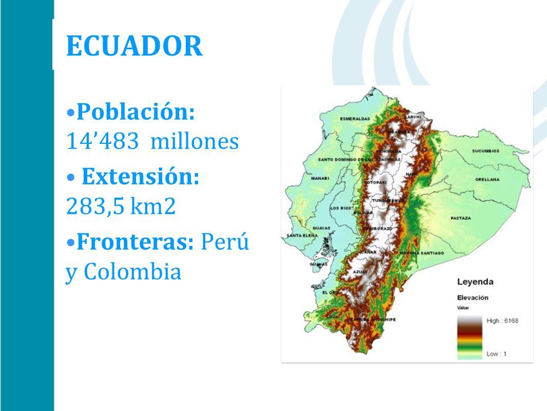 ECUADOR Población: 14483 millones Extensión: 283,5 km2 Fronteras: Perú y Colombia