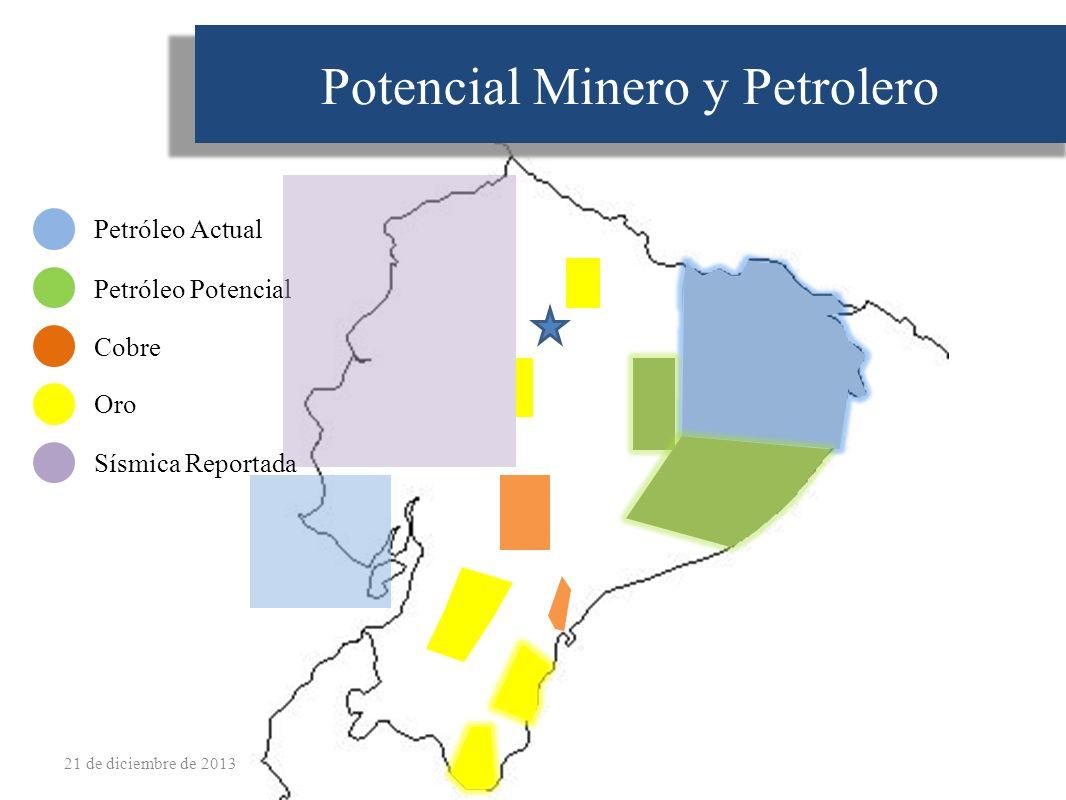 Potencial Minero y Petrolero 21 de diciembre de 2013 Petróleo Actual Petróleo Potencial Cobre Oro Sísmica Reportada