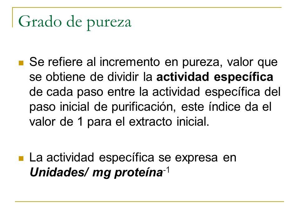 Tabla de purificación