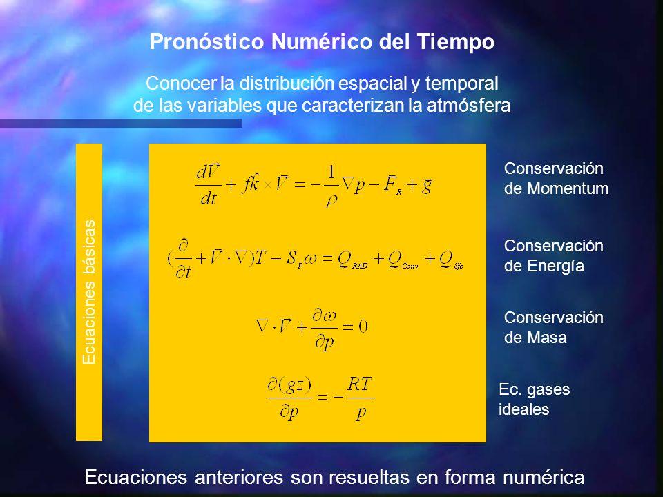 Ecuaciones básicas Conservación de Momentum Conservación de Energía Conservación de Masa Ec. gases ideales Pronóstico Numérico del Tiempo Conocer la d