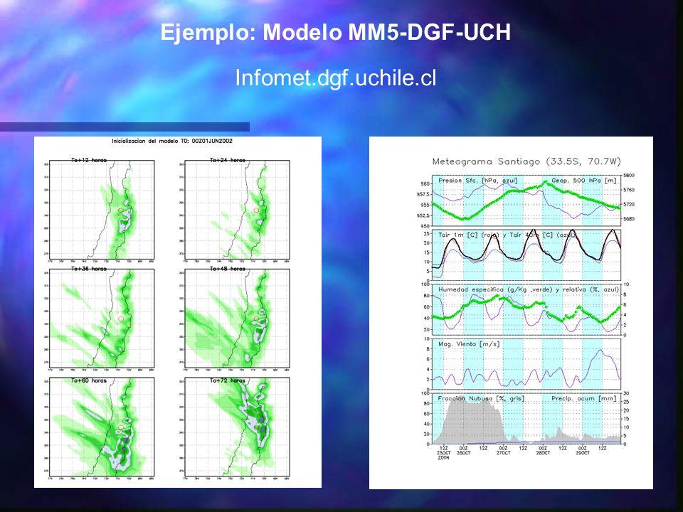 Ejemplo: Modelo MM5-DGF-UCH Infomet.dgf.uchile.cl