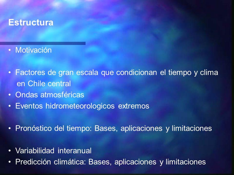 Estructura Motivación Factores de gran escala que condicionan el tiempo y clima en Chile central Ondas atmosféricas Eventos hidrometeorologicos extrem