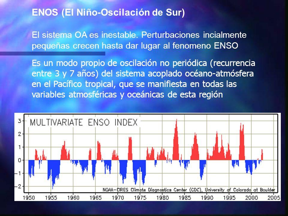 ENOS (El Niño-Oscilación de Sur) El sistema OA es inestable. Perturbaciones incialmente pequeñas crecen hasta dar lugar al fenomeno ENSO Es un modo pr