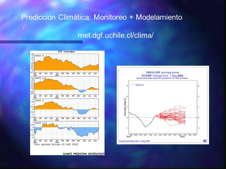 Predicción Climática: Monitoreo + Modelamiento met.dgf.uchile.cl/clima/