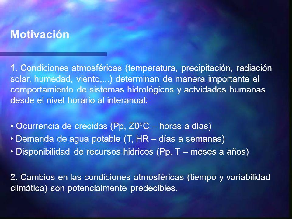 Motivación 1. Condiciones atmosféricas (temperatura, precipitación, radiación solar, humedad, viento,...) determinan de manera importante el comportam