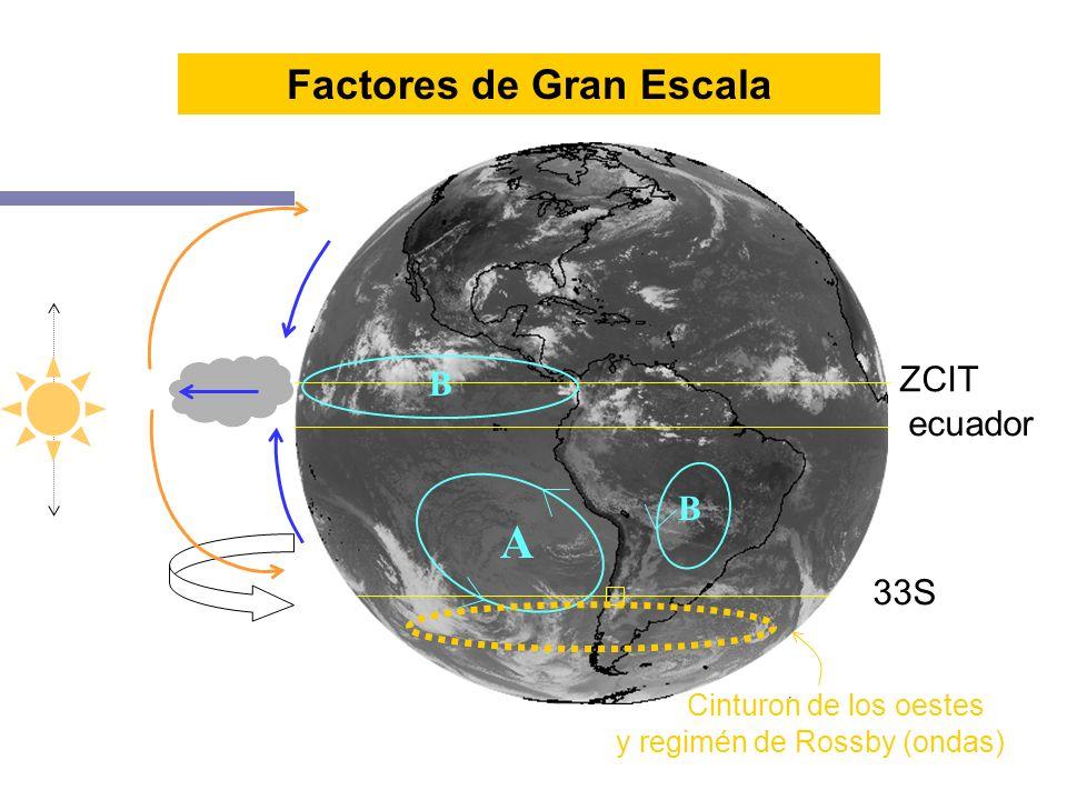 ZCIT ecuador 33S A B B Factores de Gran Escala Cinturon de los oestes y regimén de Rossby (ondas)