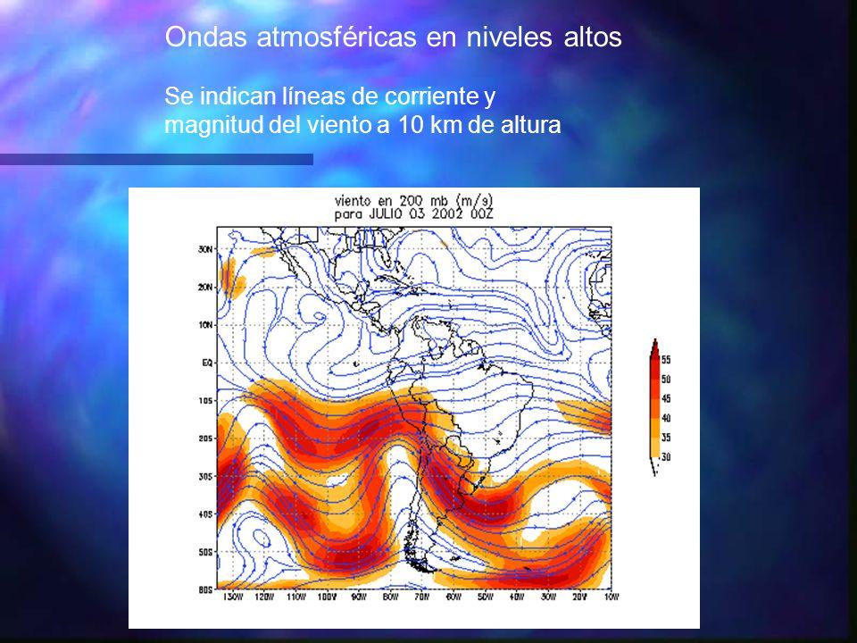 Ondas atmosféricas en niveles altos Se indican líneas de corriente y magnitud del viento a 10 km de altura