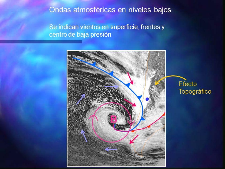 B Ondas atmosféricas en niveles bajos Se indican vientos en superficie, frentes y centro de baja presión Efecto Topográfico