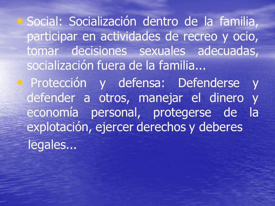 Social: Socialización dentro de la familia, participar en actividades de recreo y ocio, tomar decisiones sexuales adecuadas, socialización fuera de la