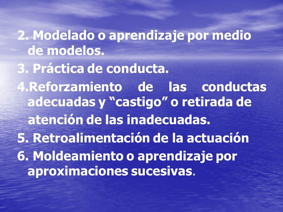 2. Modelado o aprendizaje por medio de modelos. 3. Práctica de conducta. 4.Reforzamiento de las conductas adecuadas y castigo o retirada de atención d