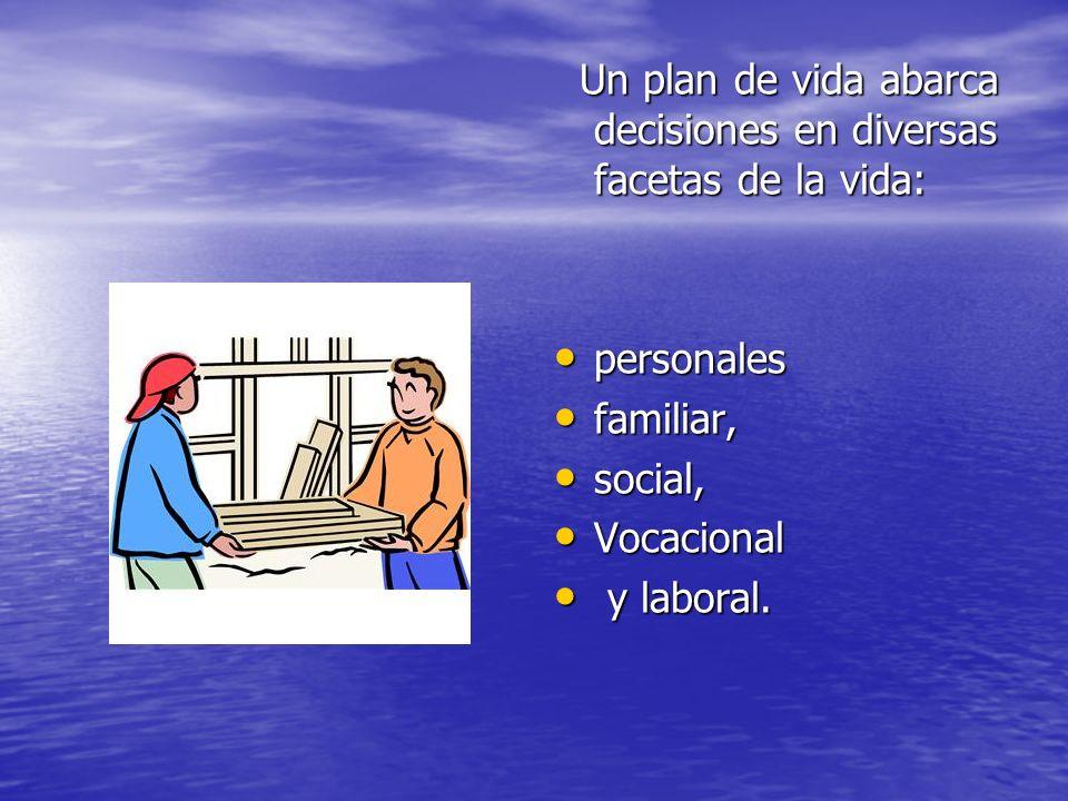 Un plan de vida abarca decisiones en diversas facetas de la vida: Un plan de vida abarca decisiones en diversas facetas de la vida: personales persona