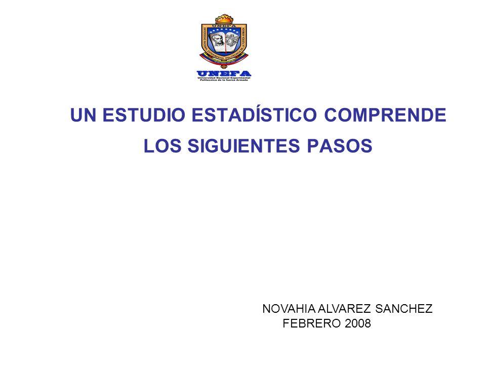 UN ESTUDIO ESTADÍSTICO COMPRENDE LOS SIGUIENTES PASOS NOVAHIA ALVAREZ SANCHEZ FEBRERO 2008