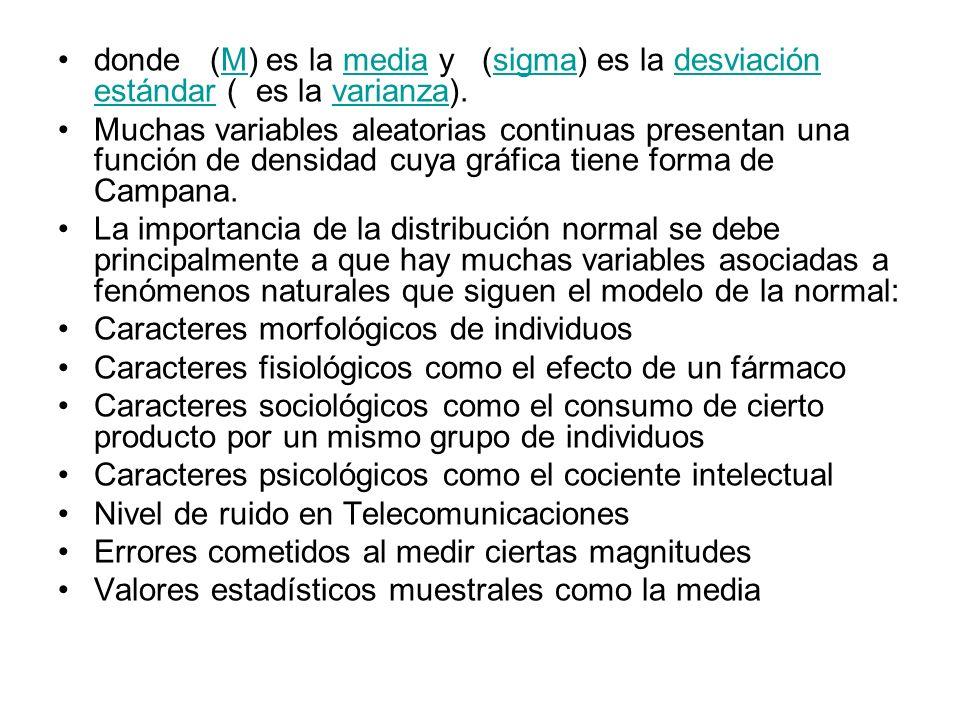 donde (Μ) es la media y (sigma) es la desviación estándar ( es la varianza).Μmediasigmadesviación estándarvarianza Muchas variables aleatorias continu
