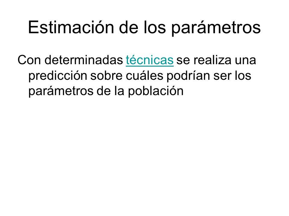 Estimación de los parámetros Con determinadas técnicas se realiza una predicción sobre cuáles podrían ser los parámetros de la poblacióntécnicas
