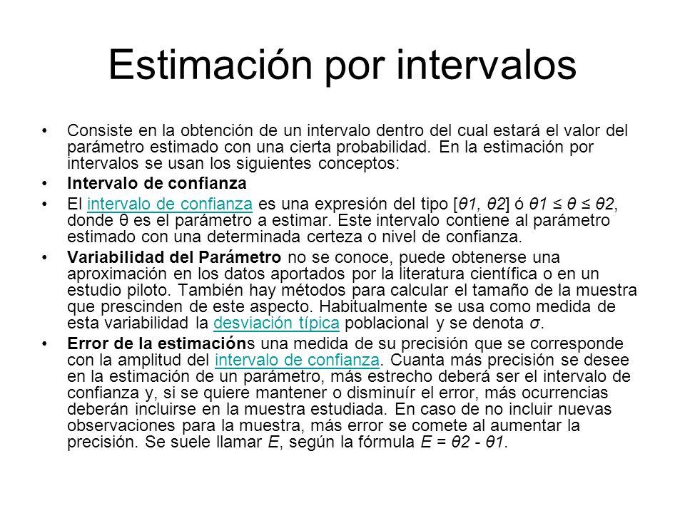 Estimación por intervalos Consiste en la obtención de un intervalo dentro del cual estará el valor del parámetro estimado con una cierta probabilidad.
