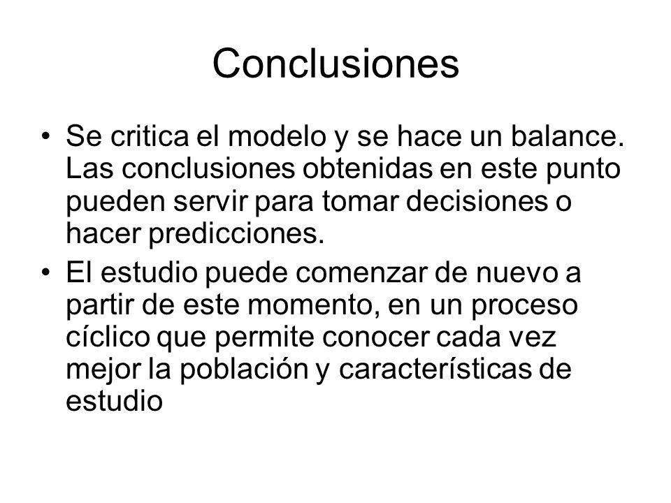Conclusiones Se critica el modelo y se hace un balance. Las conclusiones obtenidas en este punto pueden servir para tomar decisiones o hacer prediccio