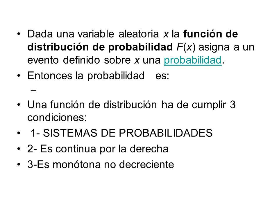 Dada una variable aleatoria x la función de distribución de probabilidad F(x) asigna a un evento definido sobre x una probabilidad.probabilidad Entonc