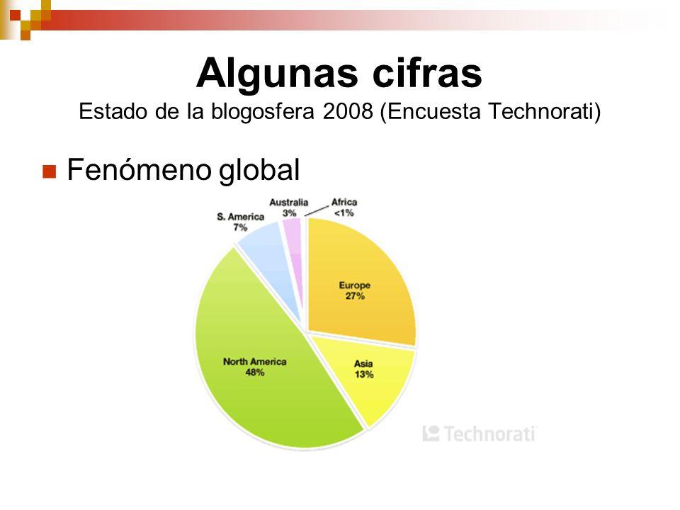 Algunas cifras Estado de la blogosfera 2008 (Encuesta Technorati) Fenómeno global