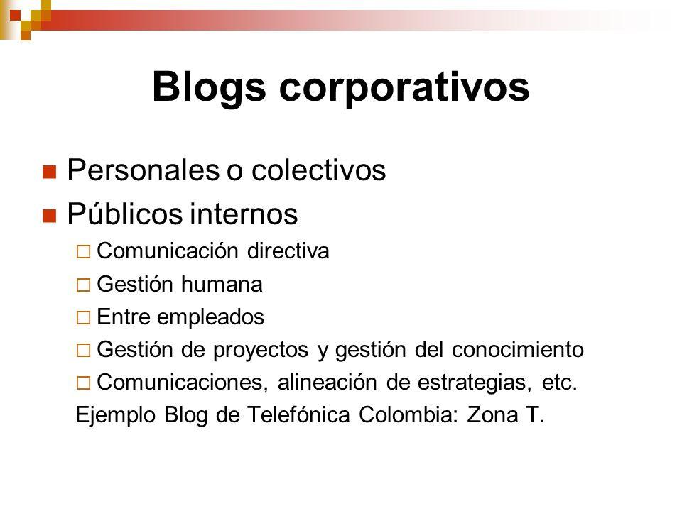Blogs corporativos Personales o colectivos Públicos internos Comunicación directiva Gestión humana Entre empleados Gestión de proyectos y gestión del