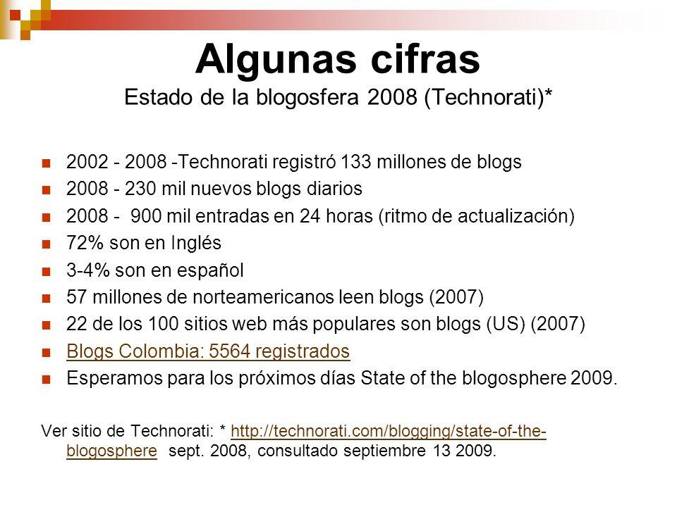 Algunas cifras Estado de la blogosfera 2008 (Technorati)* 2002 - 2008 -Technorati registró 133 millones de blogs 2008 - 230 mil nuevos blogs diarios 2