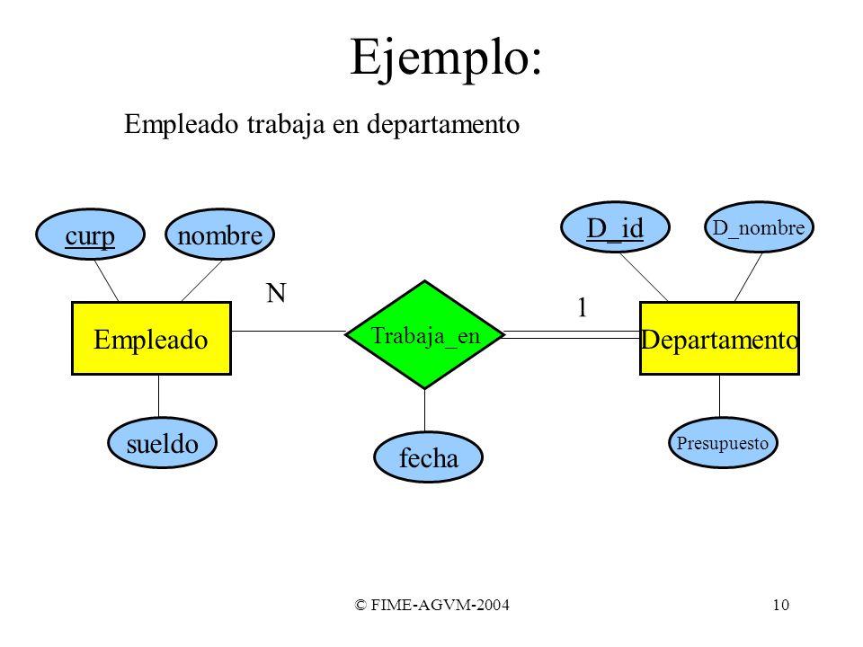 © FIME-AGVM-200410 Ejemplo: Empleado Trabaja_en Departamento 1 N Empleado trabaja en departamento curpnombre sueldo fecha D_id D_nombre Presupuesto