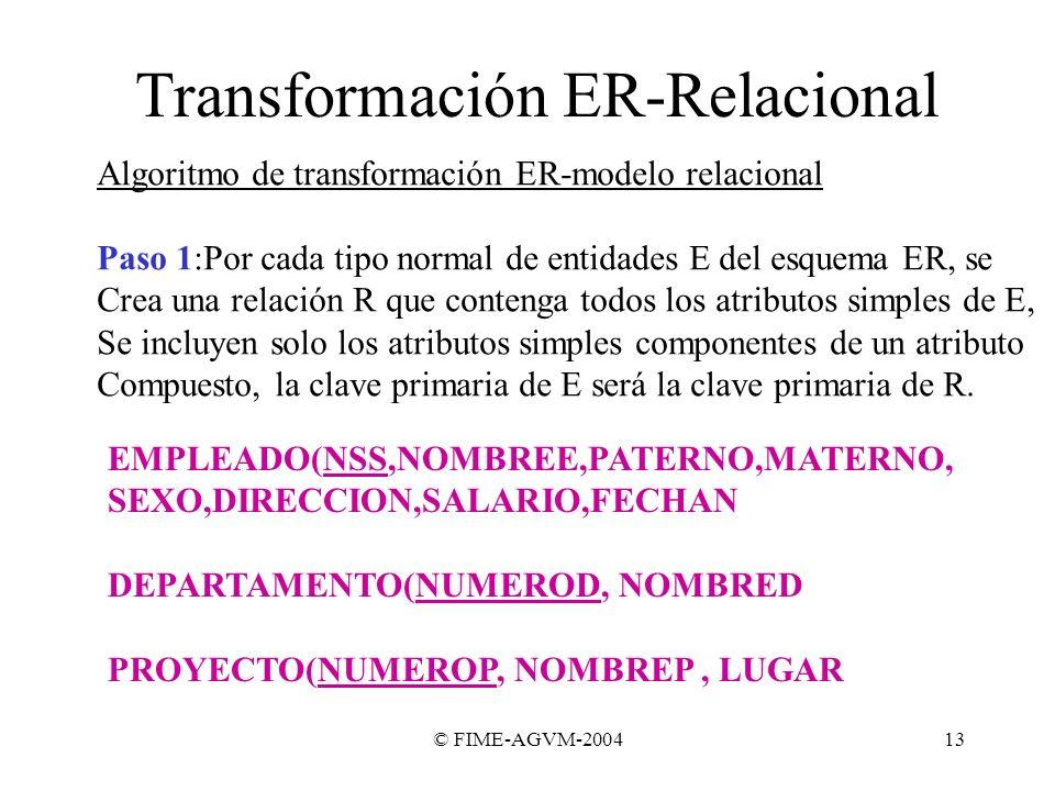 © FIME-AGVM-200413 Transformación ER-Relacional Algoritmo de transformación ER-modelo relacional Paso 1:Por cada tipo normal de entidades E del esquem