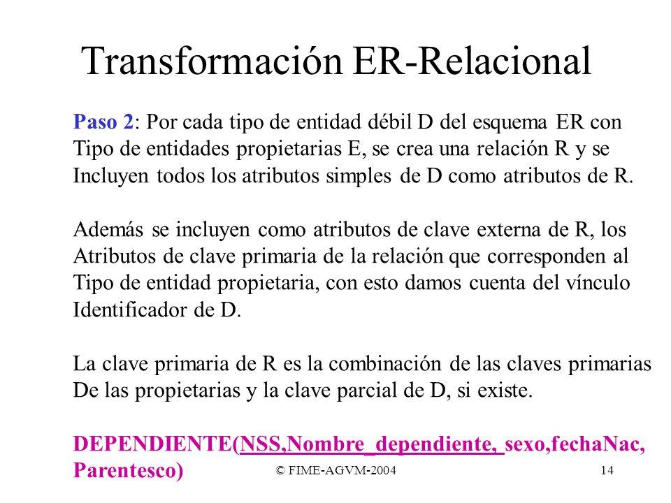 © FIME-AGVM-200414 Transformación ER-Relacional Paso 2: Por cada tipo de entidad débil D del esquema ER con Tipo de entidades propietarias E, se crea