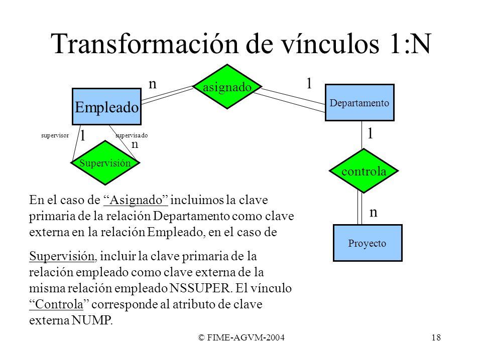 © FIME-AGVM-200418 Transformación de vínculos 1:N Empleado asignado Departamento 1n Proyecto controla n 1 En el caso de Asignado incluimos la clave pr