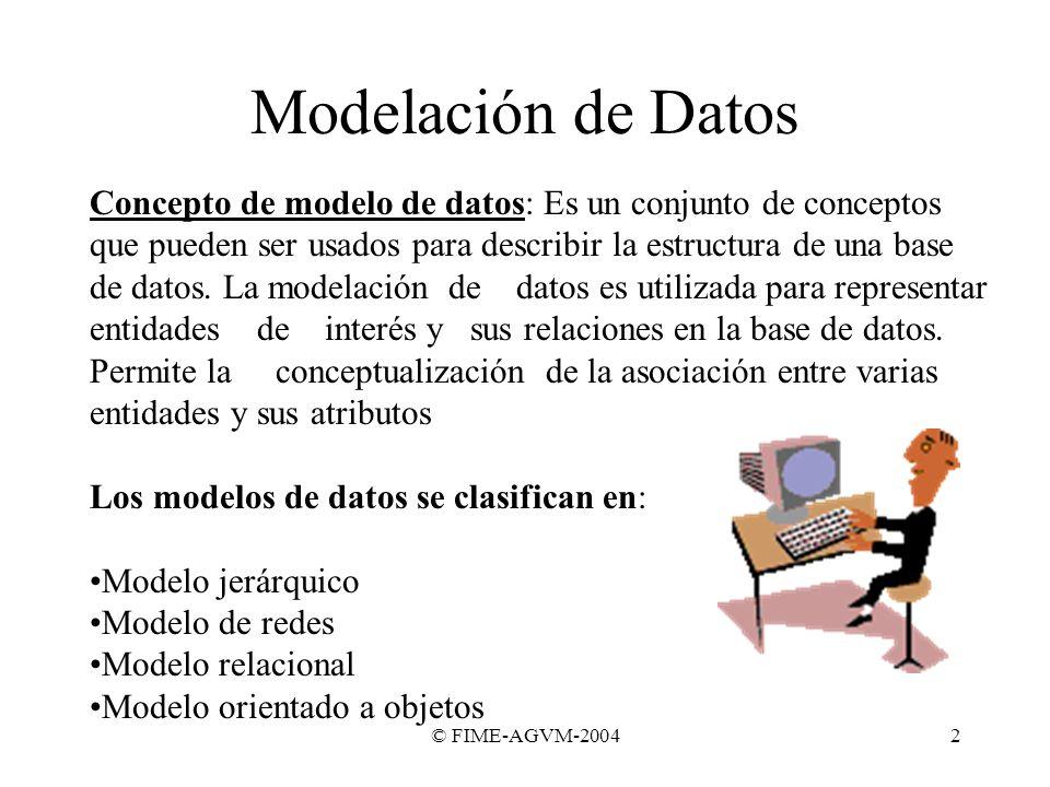 © FIME-AGVM-20042 Modelación de Datos Concepto de modelo de datos: Es un conjunto de conceptos que pueden ser usados para describir la estructura de u
